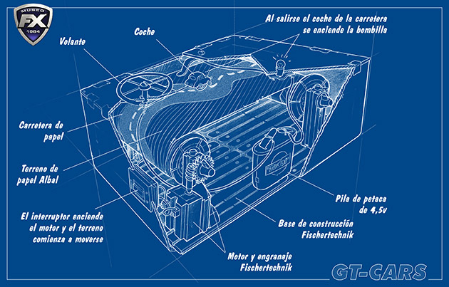 30 Aniversario FX - Juegos - PC - Español