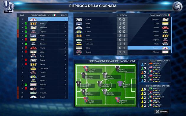 FX Calcio 2015 - Giochi - PC - Italiano